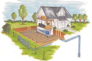Das neue Hausmagazin zeigt auch, wie Wärmepumpen funktionieren. Grafik: Hautec